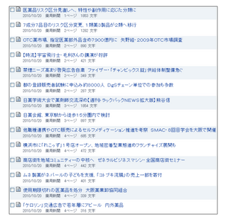 日経テレコン21薬局新聞見出し