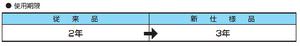 タミフルDS変更点3